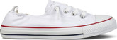 Lightweight Converse's Chuck Taylor Canvas Shoes